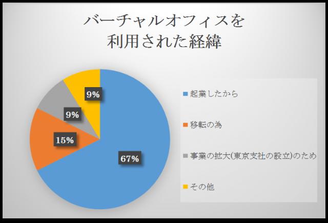column_questionnaire2015-1
