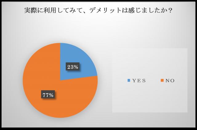 column_questionnaire2015-2