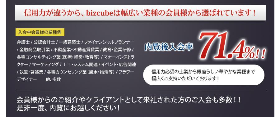 信用力が違うからbizcubeは幅広い業種から選ばれています